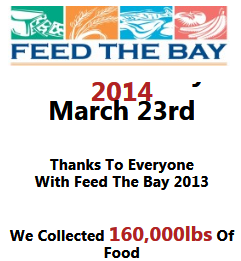 Feed The Bay FeedTheBay.org FeedTheBay.com